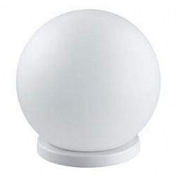 Садовая фигура NovotechСадовые светильники<br>Артикул - NV_357200,Бренд - Novotech (Венгрия),Коллекция - Alice,Гарантия, месяцы - 24,Время изготовления, дней - 1,Высота, мм - 250,Диаметр, мм - 240,Тип лампы - светодиодная [LED],Общее кол-во ламп - 8,Напряжение питания лампы, В - 3.2,Максимальная мощность лампы, Вт - 0.25,Лампы в комплекте - светодиодные [LED],Цвет плафонов и подвесок - неокрашенный,Тип поверхности плафонов - матовый,Материал плафонов и подвесок - полимер,Цвет арматуры - белые,Тип поверхности арматуры - матовый,Материал арматуры - полимер,Класс электробезопасности - III,Общая мощность, Вт - 2,Степень пылевлагозащиты, IP - 65,Диапазон рабочих температур - от -40^C до +40^C<br>