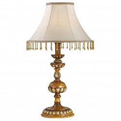 Настольная лампа Odeon LightНастольные лампы<br>Артикул - OD_2455_1T,Бренд - Odeon Light (Италия),Коллекция - Ruffin,Гарантия, месяцы - 24,Время изготовления, дней - 1,Высота, мм - 680,Диаметр, мм - 400,Тип лампы - компактная люминесцентная [КЛЛ] ИЛИнакаливания ИЛИсветодиодная [LED],Общее кол-во ламп - 1,Напряжение питания лампы, В - 220,Максимальная мощность лампы, Вт - 60,Лампы в комплекте - отсутствуют,Цвет плафонов и подвесок - бежевый, неокрашенный,Тип поверхности плафонов - матовый,Материал плафонов и подвесок - стекло, хрусталь,Цвет арматуры - коричневый,Тип поверхности арматуры - глянцевый, рельефный,Материал арматуры - металл, полиэфирная смола под камень или керамику,Тип цоколя лампы - E27,Класс электробезопасности - II,Степень пылевлагозащиты, IP - 20,Диапазон рабочих температур - комнатная температура<br>