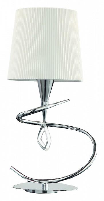 Настольная лампа MantraС абажуром<br>Артикул - MN_1649,Бренд - Mantra (Испания),Коллекция - Mara,Гарантия, месяцы - 24,Время изготовления, дней - 1,Высота, мм - 370,Диаметр, мм - 180,Тип лампы - компактная люминесцентная [КЛЛ] ИЛИсветодиодная [LED],Общее кол-во ламп - 1,Напряжение питания лампы, В - 220,Максимальная мощность лампы, Вт - 20,Лампы в комплекте - отсутствуют,Цвет плафонов и подвесок - белый, неокрашенный,Тип поверхности плафонов - матовый,Материал плафонов и подвесок - ткань с перфорацией, стекло,Цвет арматуры - хром,Тип поверхности арматуры - глянцевый,Материал арматуры - металл,Количество плафонов - 1,Наличие выключателя, диммера или пульта ДУ - выключатель на проводе,Компоненты, входящие в комплект - провод электропитания с вилкой без заземления,Тип цоколя лампы - E14,Класс электробезопасности - II,Степень пылевлагозащиты, IP - 20,Диапазон рабочих температур - комнатная температура<br>